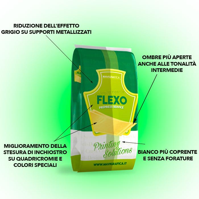 flexcel nx advance, flessografia, tecnologia